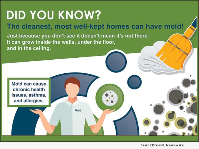 Mold Inspection Sciences Mis One Of The State S Largest And Testing Companies Has Announced Publication An Infographic Now